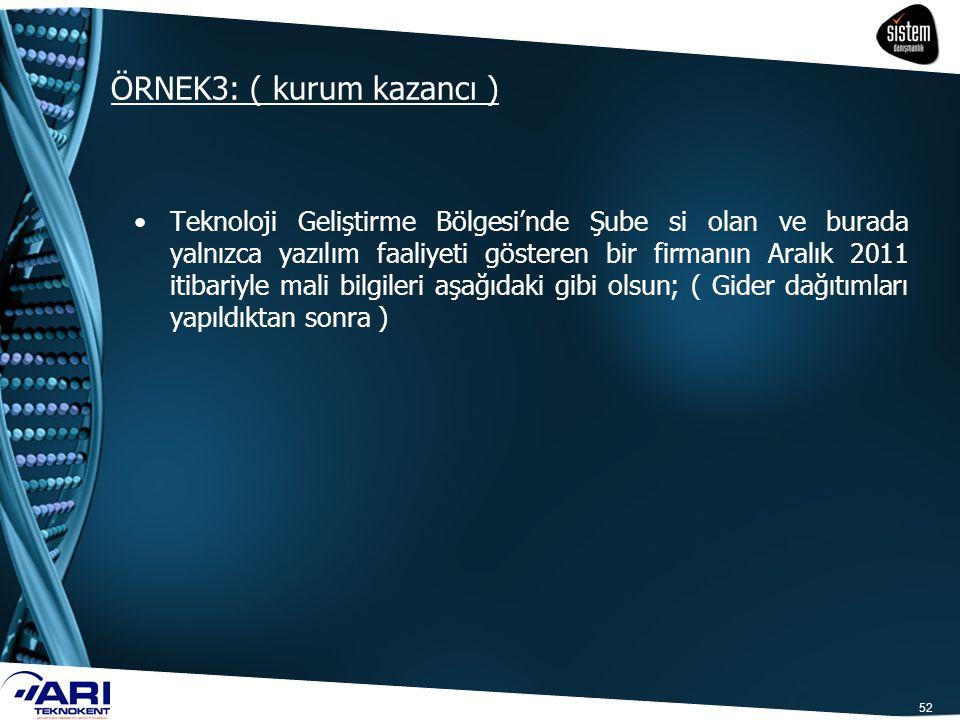 ÖRNEK3: ( kurum kazancı ) 52 Teknoloji Geliştirme Bölgesi'nde Şube si olan ve burada yalnızca yazılım faaliyeti gösteren bir firmanın Aralık 2011 itib