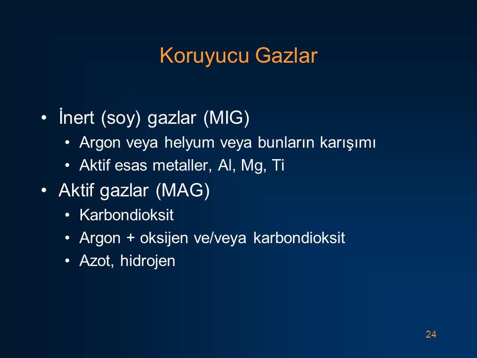 24 Koruyucu Gazlar İnert (soy) gazlar (MIG) Argon veya helyum veya bunların karışımı Aktif esas metaller, Al, Mg, Ti Aktif gazlar (MAG) Karbondioksit Argon + oksijen ve/veya karbondioksit Azot, hidrojen