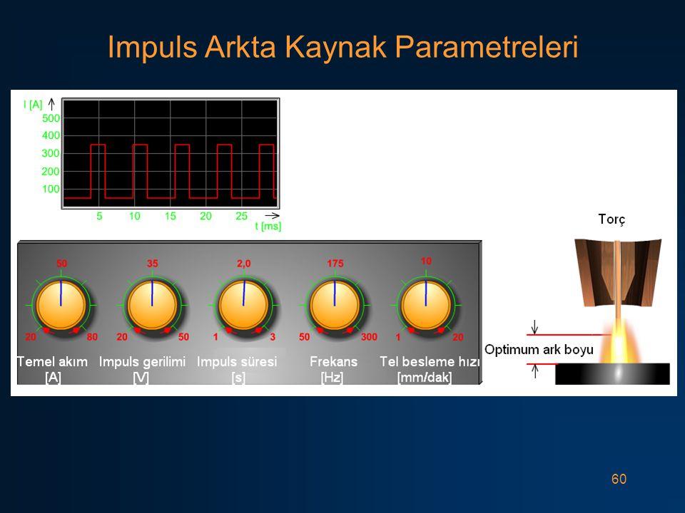 60 Impuls Arkta Kaynak Parametreleri