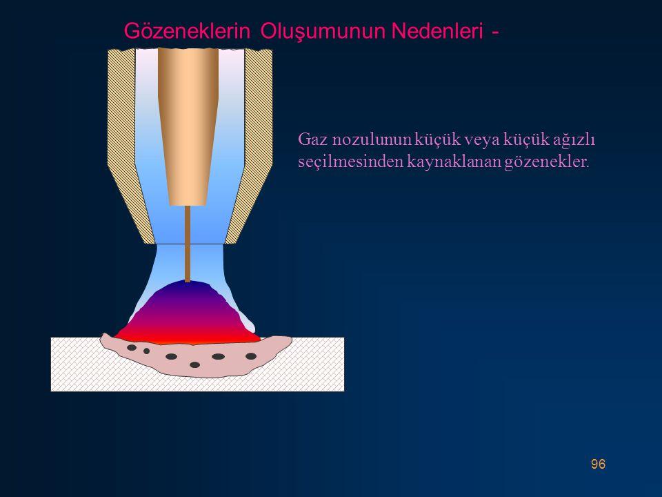 96 Gaz nozulunun küçük veya küçük ağızlı seçilmesinden kaynaklanan gözenekler.