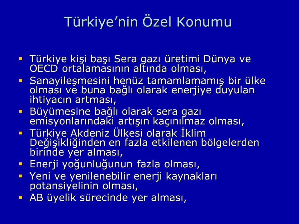 Türkiye'nin Özel Konumu Türkiye'nin Özel Konumu  Türkiye kişi başı Sera gazı üretimi Dünya ve OECD ortalamasının altında olması,  Sanayileşmesini henüz tamamlamamış bir ülke olması ve buna bağlı olarak enerjiye duyulan ihtiyacın artması,  Büyümesine bağlı olarak sera gazı emisyonlarındaki artışın kaçınılmaz olması,  Türkiye Akdeniz Ülkesi olarak İklim Değişikliğinden en fazla etkilenen bölgelerden birinde yer alması,  Enerji yoğunluğunun fazla olması,  Yeni ve yenilenebilir enerji kaynakları potansiyelinin olması,  AB üyelik sürecinde yer alması,