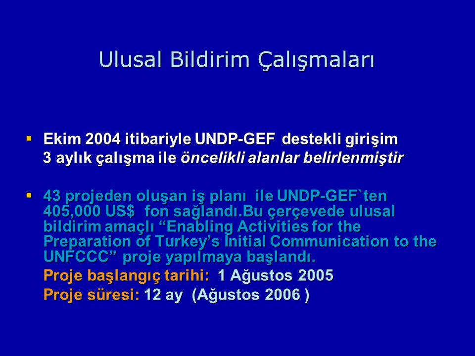 Ulusal Bildirim Çalışmaları  Ekim 2004 itibariyle UNDP-GEF destekli girişim 3 aylık çalışma ile öncelikli alanlar belirlenmiştir 3 aylık çalışma ile öncelikli alanlar belirlenmiştir  43 projeden oluşan iş planı ile UNDP-GEF`ten 405,000 US$ fon sağlandı.Bu çerçevede ulusal bildirim amaçlı Enabling Activities for the Preparation of Turkey's Initial Communication to the UNFCCC proje yapılmaya başlandı.