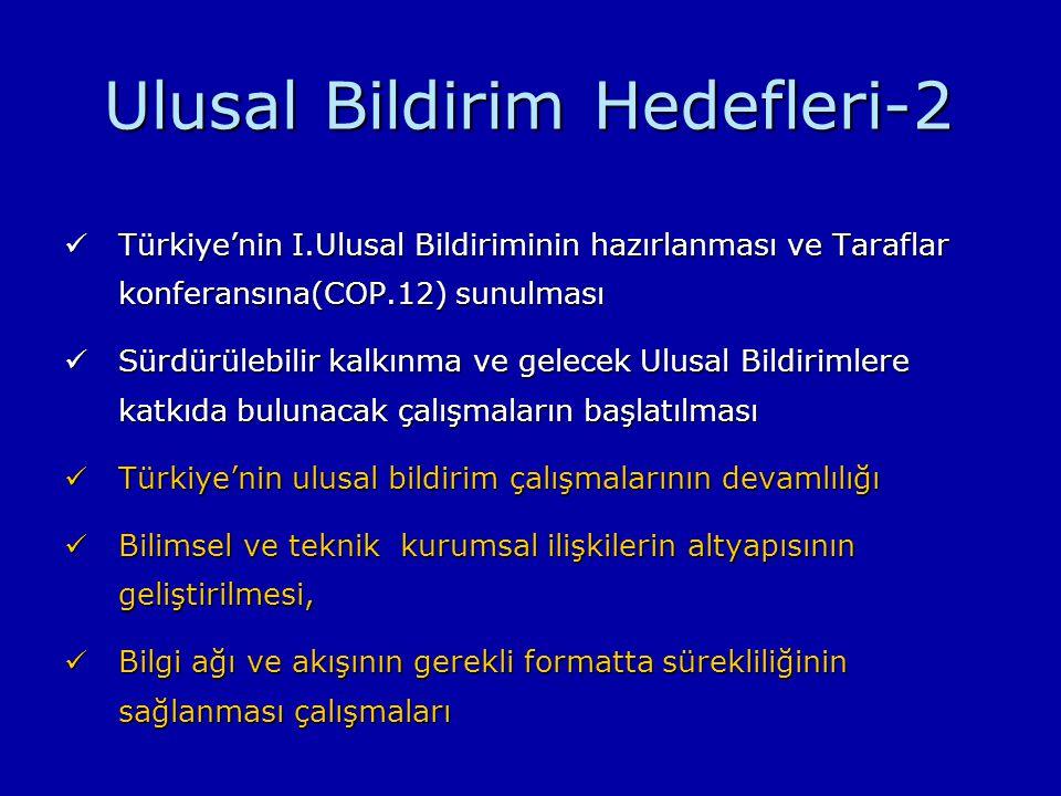 Ulusal Bildirim Hedefleri-2 Türkiye'nin I.Ulusal Bildiriminin hazırlanması ve Taraflar konferansına(COP.12) sunulması Türkiye'nin I.Ulusal Bildiriminin hazırlanması ve Taraflar konferansına(COP.12) sunulması Sürdürülebilir kalkınma ve gelecek Ulusal Bildirimlere katkıda bulunacak çalışmaların başlatılması Sürdürülebilir kalkınma ve gelecek Ulusal Bildirimlere katkıda bulunacak çalışmaların başlatılması Türkiye'nin ulusal bildirim çalışmalarının devamlılığı Türkiye'nin ulusal bildirim çalışmalarının devamlılığı Bilimsel ve teknik kurumsal ilişkilerin altyapısının geliştirilmesi, Bilimsel ve teknik kurumsal ilişkilerin altyapısının geliştirilmesi, Bilgi ağı ve akışının gerekli formatta sürekliliğinin sağlanması çalışmaları Bilgi ağı ve akışının gerekli formatta sürekliliğinin sağlanması çalışmaları