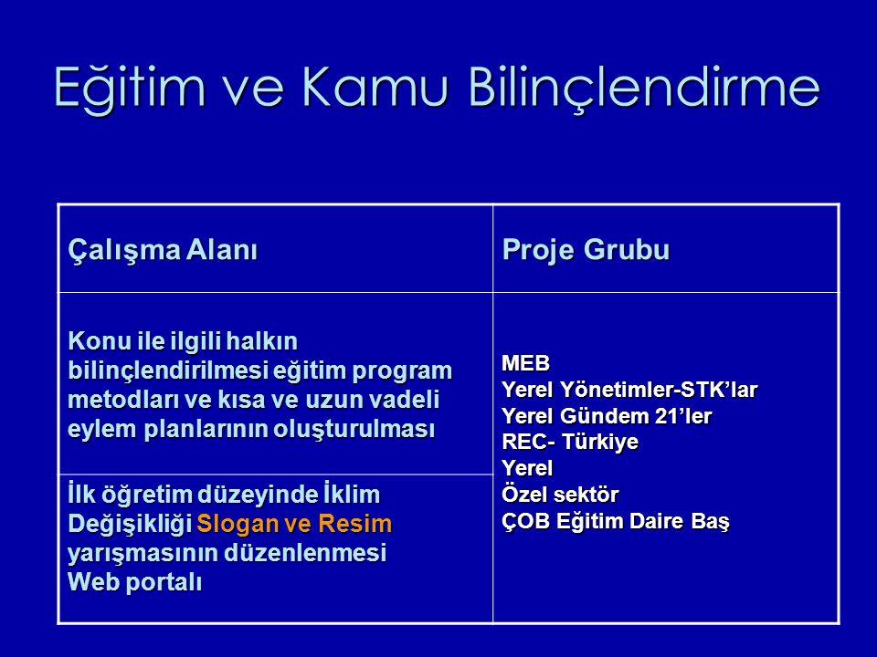 Eğitim ve Kamu Bilinçlendirme Çalışma Alanı Proje Grubu Konu ile ilgili halkın bilinçlendirilmesi eğitim program metodları ve kısa ve uzun vadeli eylem planlarının oluşturulması MEB Yerel Yönetimler-STK'lar Yerel Gündem 21'ler REC- Türkiye Yerel Özel sektör ÇOB Eğitim Daire Baş İlk öğretim düzeyinde İklim Değişikliği Slogan ve Resim yarışmasının düzenlenmesi Web portalı