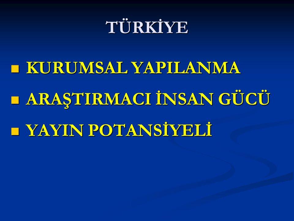 10,000 Nüfüs Başına Arştırmacı Sayısı 188 4 47 Milyon Nüfus Başına Bilimsel Yayın 1,309 103 13 Milyon Nüfus Başına Patent Başvurusu 259 0.3 863 Milyon Nüfus Başına Biyotek Şirket Sayısı 10.4 0.8 12 Milyon Nüfus Başına Biyotek Ar-Ge Harcama 16.7 0.2 83 Finlandiya Türkiye FARK (misli)