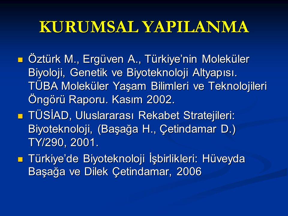 KURUMSAL YAPILANMA Öztürk M., Ergüven A., Türkiye'nin Moleküler Biyoloji, Genetik ve Biyoteknoloji Altyapısı. TÜBA Moleküler Yaşam Bilimleri ve Teknol