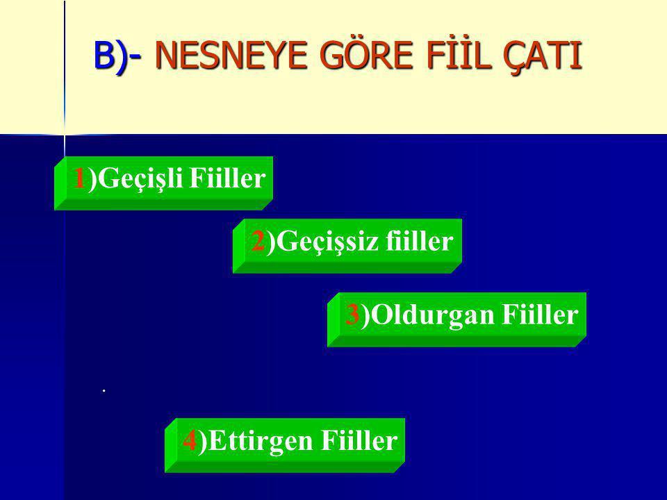 B)- NESNEYE GÖRE FİİL ÇATI 2)Geçişsiz fiiller 3)Oldurgan Fiiller 4)Ettirgen Fiiller 1)Geçişli Fiiller.