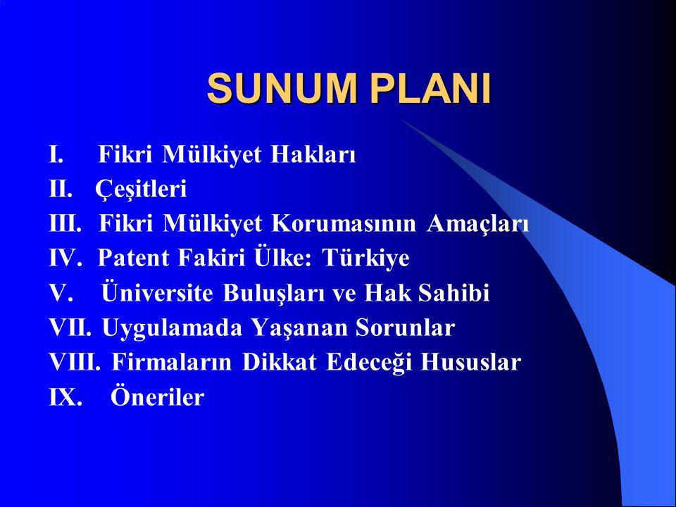 SUNUM PLANI I. Fikri Mülkiyet Hakları II. Çeşitleri III.
