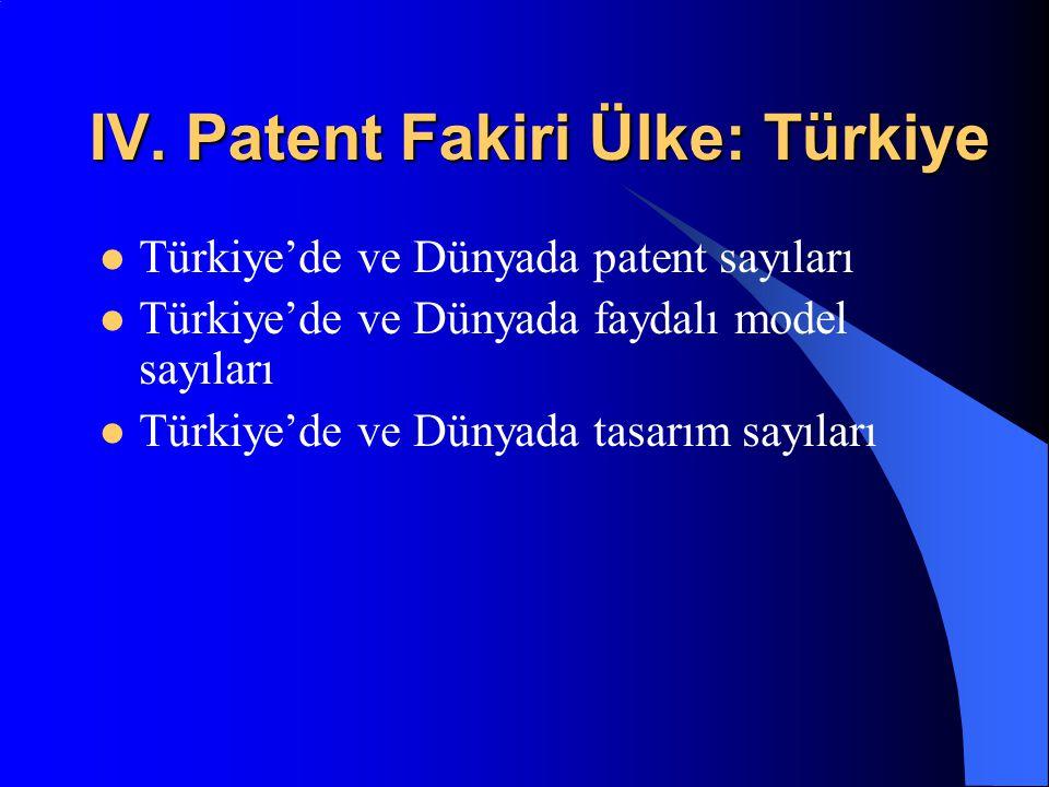IV. Patent Fakiri Ülke: Türkiye Türkiye'de ve Dünyada patent sayıları Türkiye'de ve Dünyada faydalı model sayıları Türkiye'de ve Dünyada tasarım sayıl