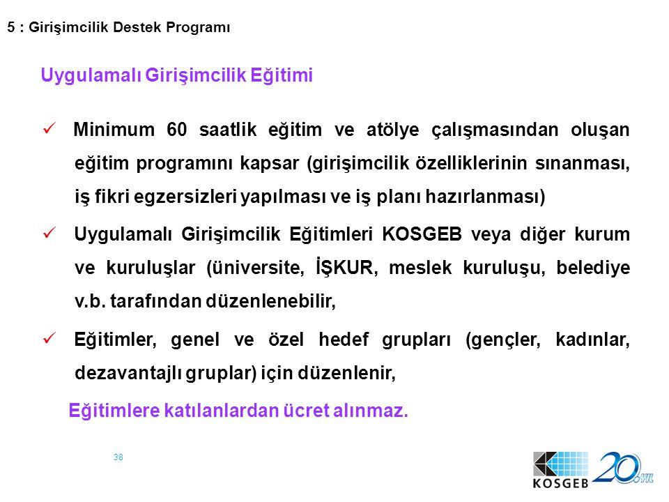 38 Uygulamalı Girişimcilik Eğitimi Minimum 60 saatlik eğitim ve atölye çalışmasından oluşan eğitim programını kapsar (girişimcilik özelliklerinin sına