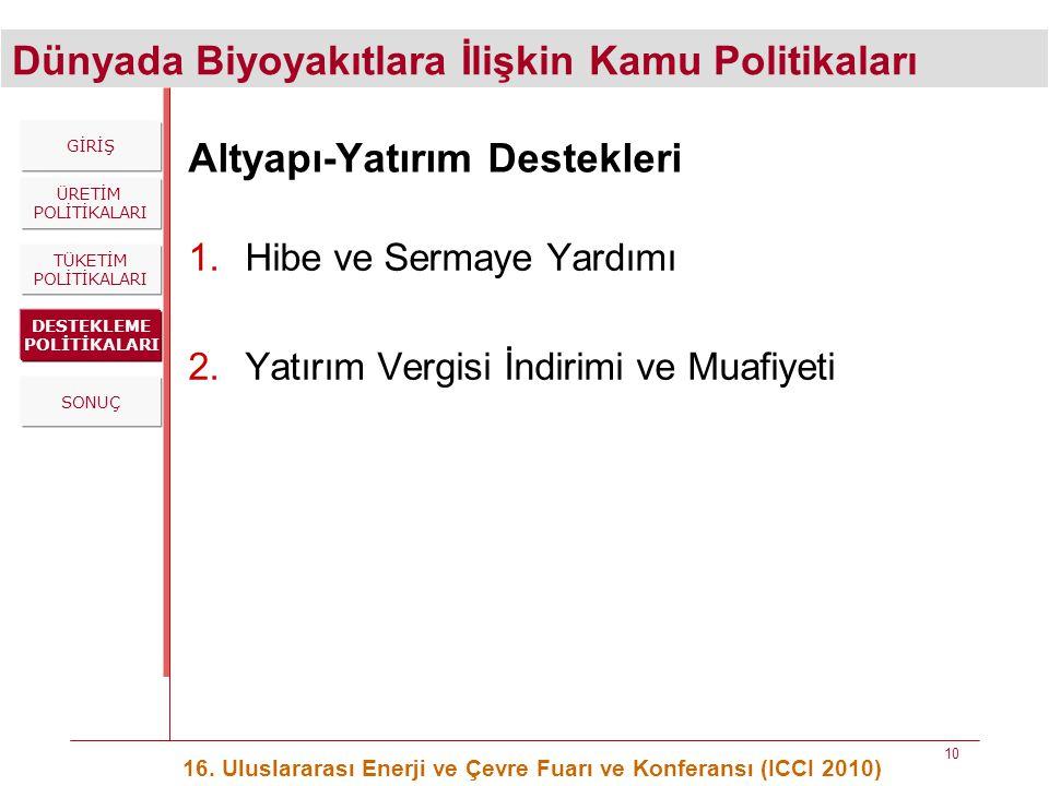Dünyada Biyoyakıtlara İlişkin Kamu Politikaları 16. Uluslararası Enerji ve Çevre Fuarı ve Konferansı (ICCI 2010) 10 Altyapı-Yatırım Destekleri 1.Hibe