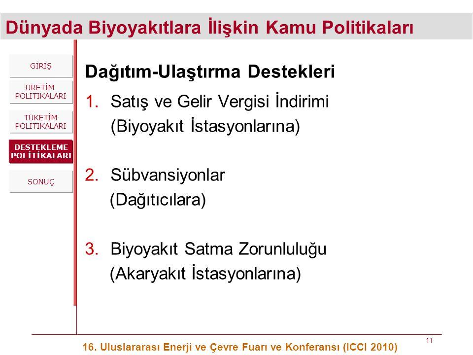 Dünyada Biyoyakıtlara İlişkin Kamu Politikaları 16. Uluslararası Enerji ve Çevre Fuarı ve Konferansı (ICCI 2010) 11 Dağıtım-Ulaştırma Destekleri 1.Sat