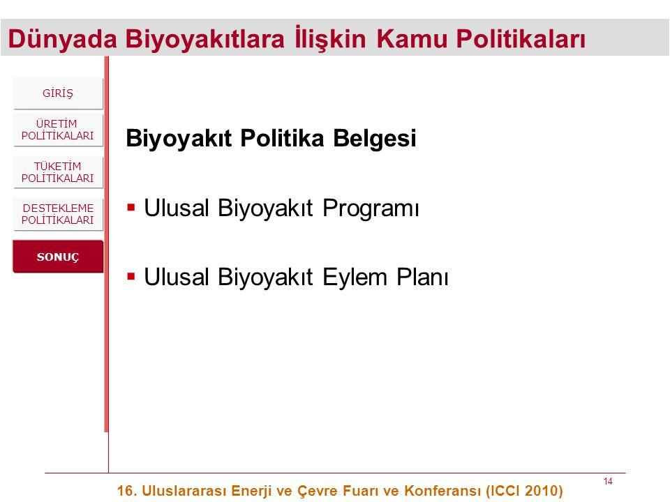 Dünyada Biyoyakıtlara İlişkin Kamu Politikaları 16. Uluslararası Enerji ve Çevre Fuarı ve Konferansı (ICCI 2010) 14 Biyoyakıt Politika Belgesi  Ulusa