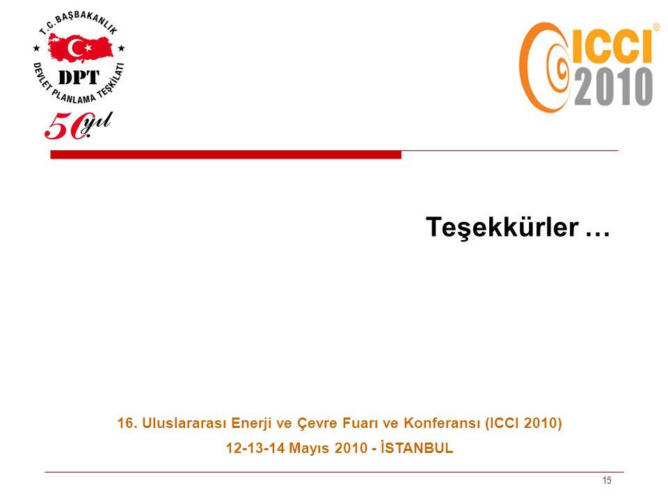 15 Teşekkürler … 16. Uluslararası Enerji ve Çevre Fuarı ve Konferansı (ICCI 2010) 12-13-14 Mayıs 2010 - İSTANBUL