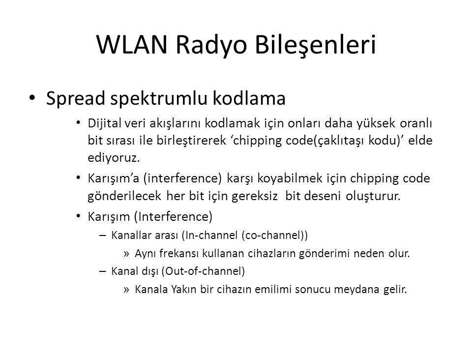 WLAN Radyo Bileşenleri Spread spektrumlu kodlama Dijital veri akışlarını kodlamak için onları daha yüksek oranlı bit sırası ile birleştirerek 'chippin