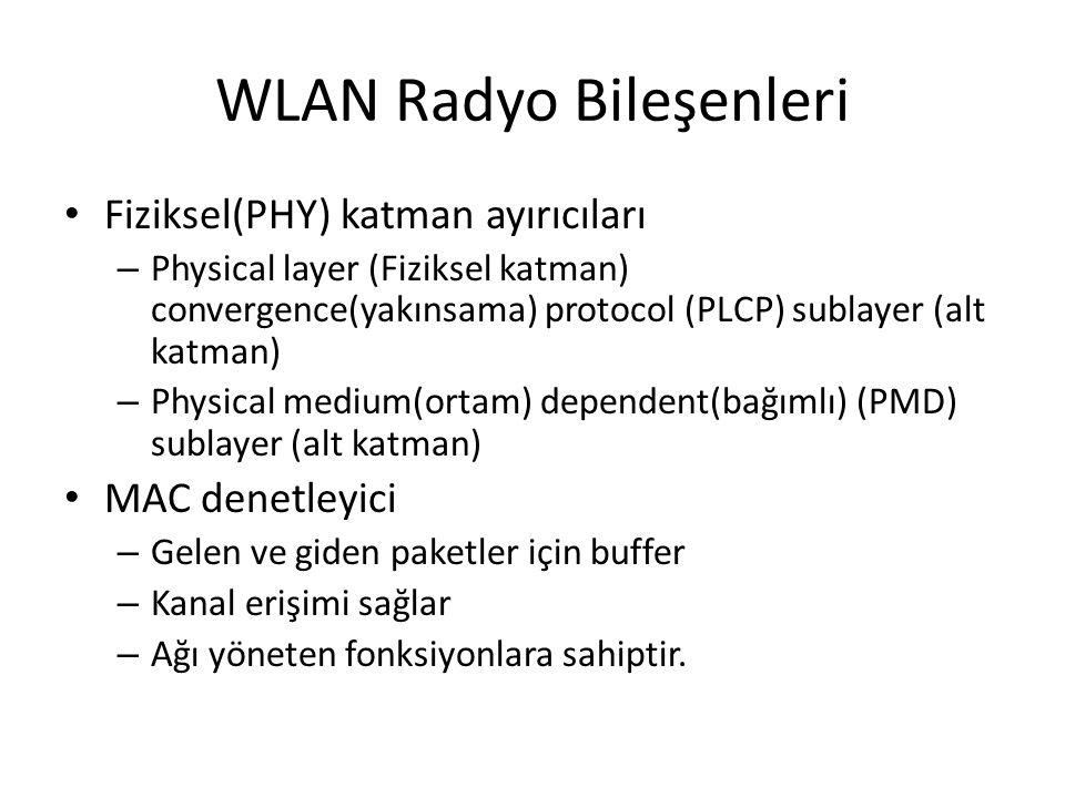 WLAN Radyo Bileşenleri Fiziksel(PHY) katman ayırıcıları – Physical layer (Fiziksel katman) convergence(yakınsama) protocol (PLCP) sublayer (alt katman