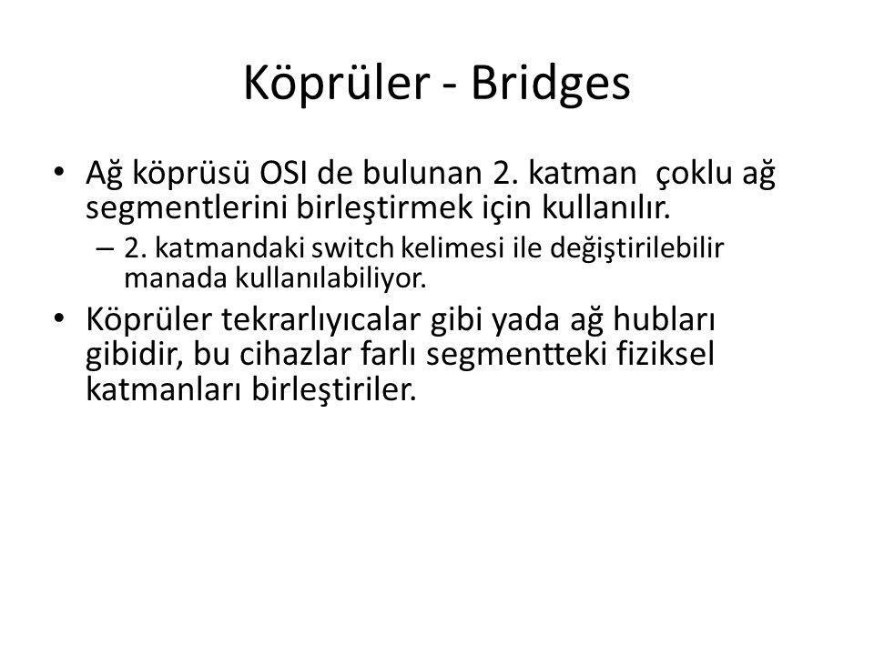 Köprüler - Bridges Ağ köprüsü OSI de bulunan 2. katman çoklu ağ segmentlerini birleştirmek için kullanılır. – 2. katmandaki switch kelimesi ile değişt