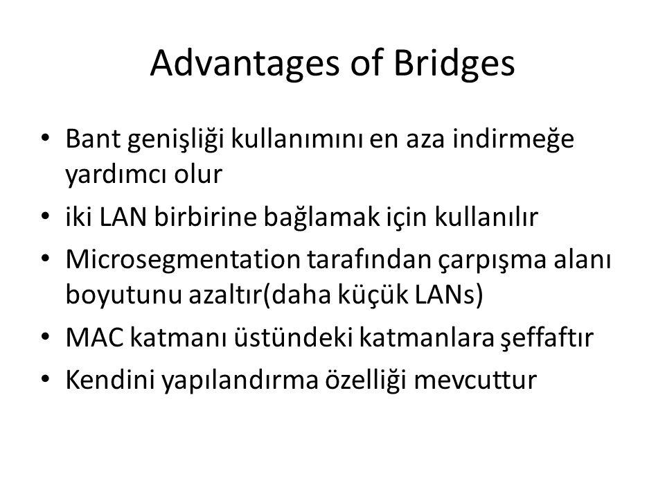Advantages of Bridges Bant genişliği kullanımını en aza indirmeğe yardımcı olur iki LAN birbirine bağlamak için kullanılır Microsegmentation tarafında