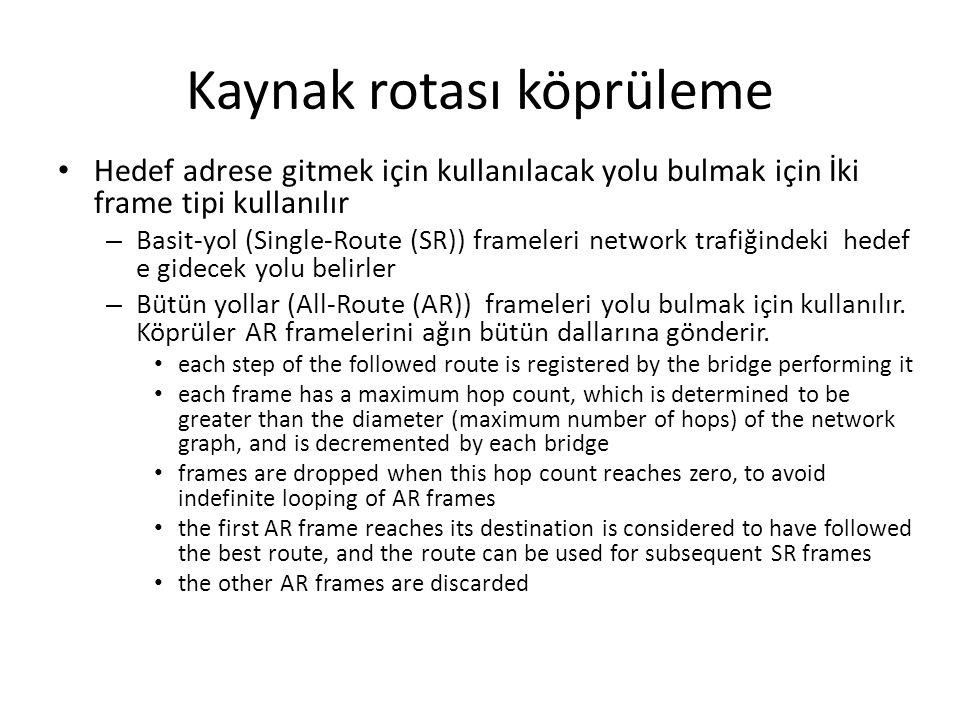 Kaynak rotası köprüleme Hedef adrese gitmek için kullanılacak yolu bulmak için İki frame tipi kullanılır – Basit-yol (Single-Route (SR)) frameleri net