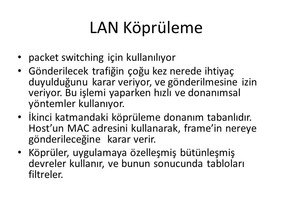 LAN Köprüleme packet switching için kullanılıyor Gönderilecek trafiğin çoğu kez nerede ihtiyaç duyulduğunu karar veriyor, ve gönderilmesine izin veriy