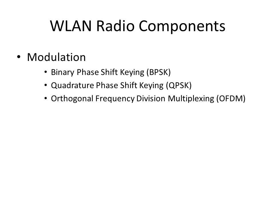 WLAN Radyo Bileşenleri Modülasyon Binary Phase Shift Keying (BPSK) Quadrature Phase Shift Keying (QPSK) Orthogonal Frequency Division Multiplexing (OFDM)