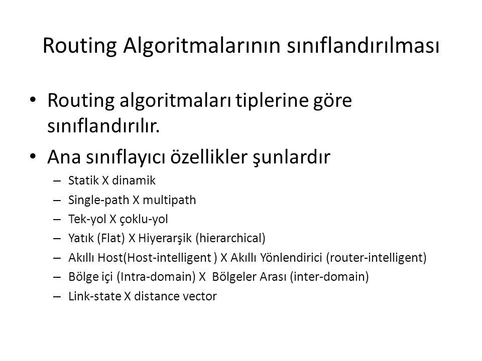 Routing Algoritmalarının sınıflandırılması Routing algoritmaları tiplerine göre sınıflandırılır. Ana sınıflayıcı özellikler şunlardır – Statik X dinam