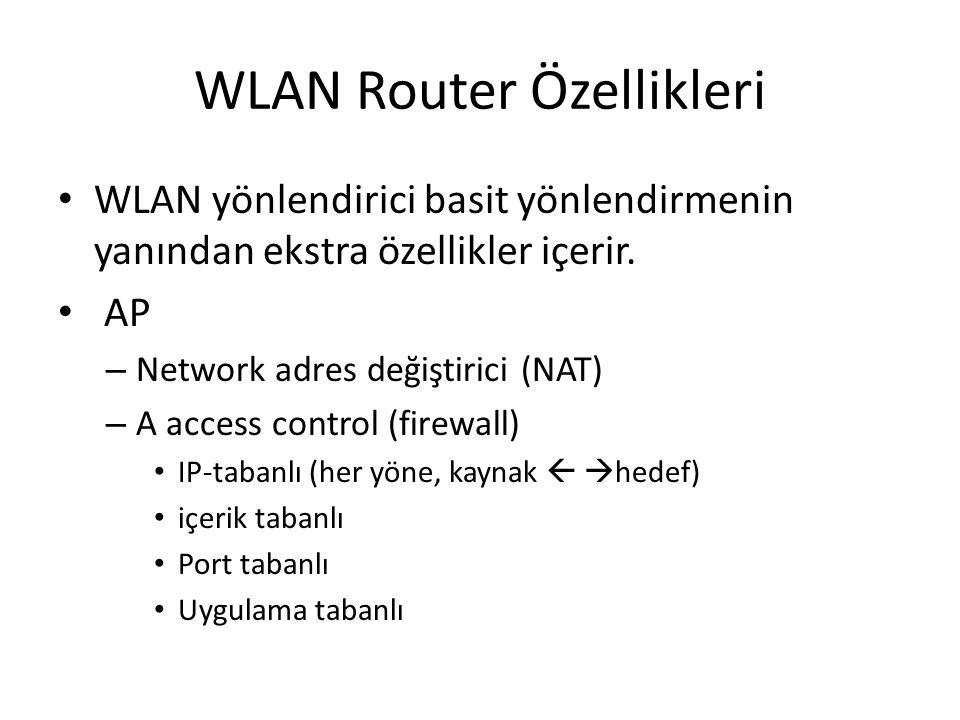 WLAN Router Özellikleri WLAN yönlendirici basit yönlendirmenin yanından ekstra özellikler içerir. AP – Network adres değiştirici (NAT) – A access cont