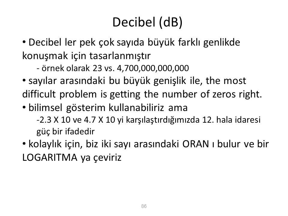 Decibel (dB) 86 Decibel ler pek çok sayıda büyük farklı genlikde konuşmak için tasarlanmıştır - örnek olarak 23 vs. 4,700,000,000,000 sayılar arasında