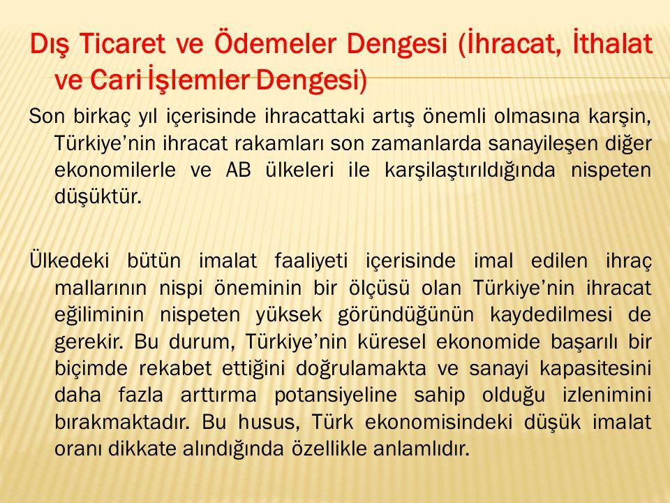 Dış Ticaret ve Ödemeler Dengesi (İhracat, İthalat ve Cari İşlemler Dengesi) Son birkaç yıl içerisinde ihracattaki artış önemli olmasına karşin, Türkiye'nin ihracat rakamları son zamanlarda sanayileşen diğer ekonomilerle ve AB ülkeleri ile karşilaştırıldığında nispeten düşüktür.