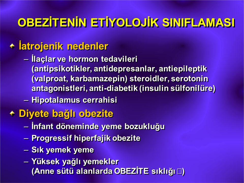 OBEZİTENİN ETİYOLOJİK SINIFLAMASI İatrojenik nedenler –İlaçlar ve hormon tedavileri (antipsikotikler, antidepresanlar, antiepileptik (valproat, karbam