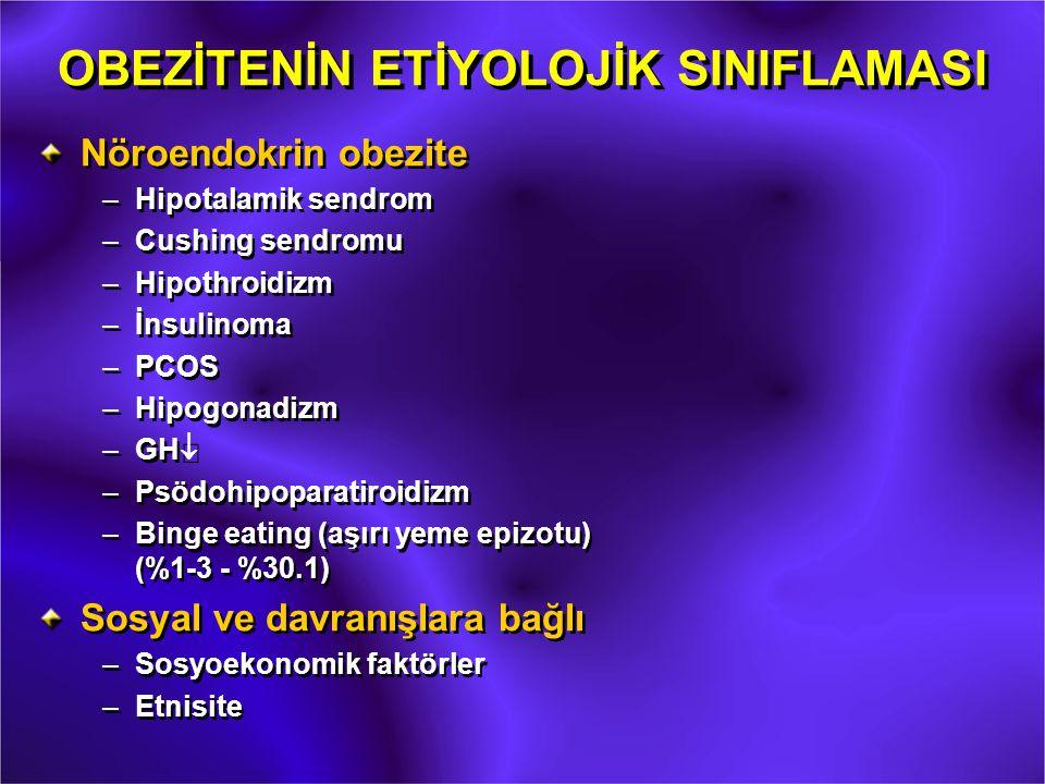 OBEZİTENİN ETİYOLOJİK SINIFLAMASI Nöroendokrin obezite –Hipotalamik sendrom –Cushing sendromu –Hipothroidizm –İnsulinoma –PCOS –Hipogonadizm –GH  –Ps