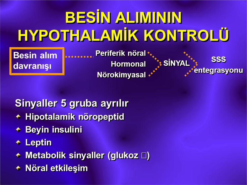 BESİN ALIMININ HYPOTHALAMİK KONTROLÜ Sinyaller 5 gruba ayrılır Hipotalamik nöropeptid Beyin insulini Leptin Metabolik sinyaller (glukoz  ) Nöral etki