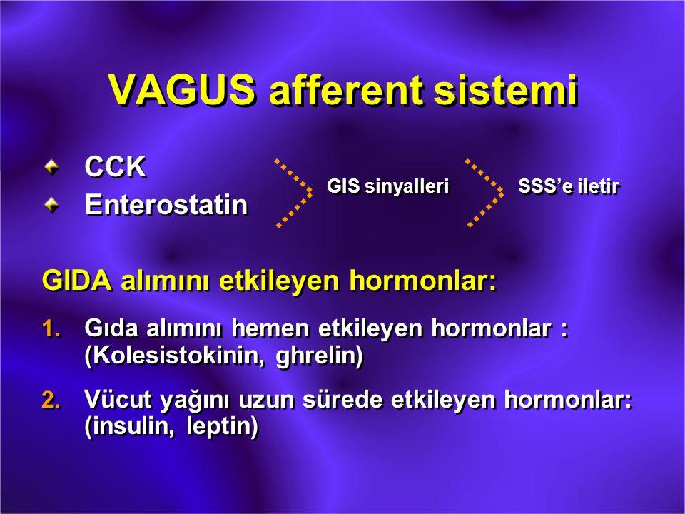 VAGUS afferent sistemi CCK Enterostatin GIDA alımını etkileyen hormonlar: 1. Gıda alımını hemen etkileyen hormonlar : (Kolesistokinin, ghrelin) 2. Vüc