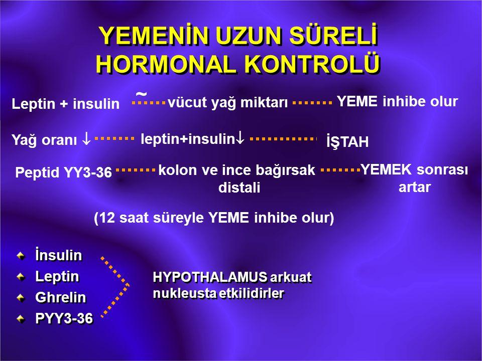 YEMENİN UZUN SÜRELİ HORMONAL KONTROLÜ İnsulin Leptin Ghrelin PYY3-36 İnsulin Leptin Ghrelin PYY3-36 HYPOTHALAMUS arkuat nukleusta etkilidirler Leptin