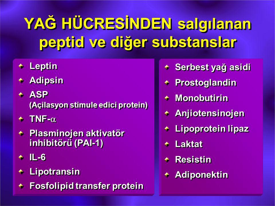 YAĞ HÜCRESİNDEN salgılanan peptid ve diğer substanslar Leptin Adipsin ASP (Açilasyon stimule edici protein) TNF-a Plasminojen aktivatör inhibitörü (PA