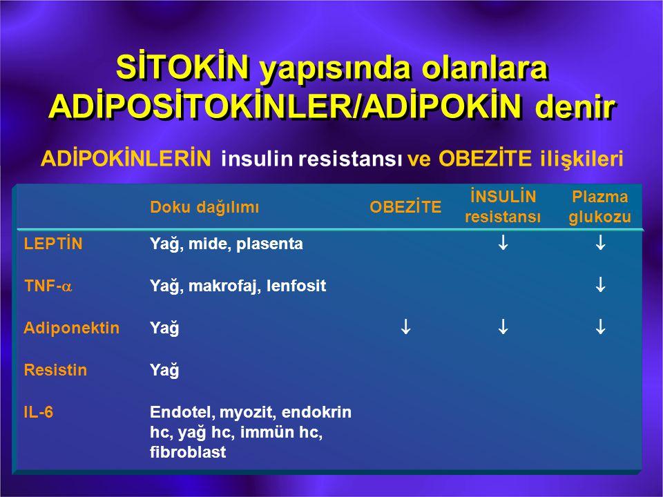 SİTOKİN yapısında olanlara ADİPOSİTOKİNLER/ADİPOKİN denir ADİPOKİNLERİN insulin resistansı ve OBEZİTE ilişkileri Doku dağılımıOBEZİTE İNSULİN resistan