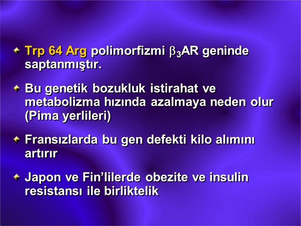 Trp 64 Arg polimorfizmi b 3 AR geninde saptanmıştır. Bu genetik bozukluk istirahat ve metabolizma hızında azalmaya neden olur (Pima yerlileri) Fransız