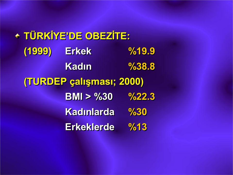 TÜRKİYE'DE OBEZİTE: (1999)Erkek%19.9 Kadın%38.8 (TURDEP çalışması; 2000) BMI > %30%22.3 Kadınlarda%30 Erkeklerde%13