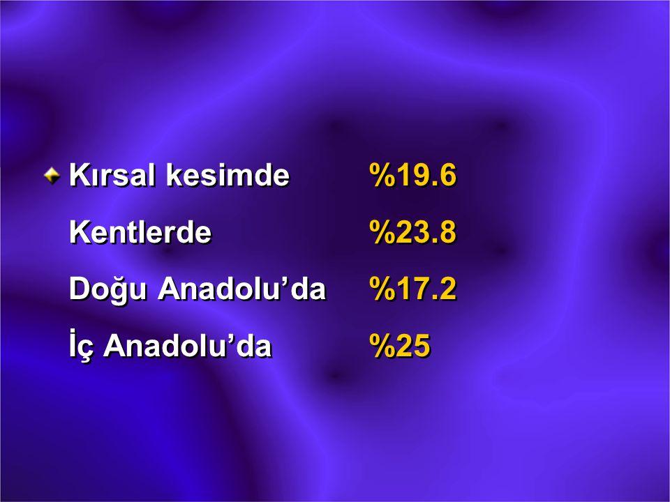 TOHTA (Türkiye Obezite ve Hipertansiyon Taraması; 2002) 23.888 kişi incelenmiş Aşırı kiloluk%41 Obezite%25.2 Kadınlarda obezite%36.17 Erkeklerde%21.56 23.888 kişi incelenmiş Aşırı kiloluk%41 Obezite%25.2 Kadınlarda obezite%36.17 Erkeklerde%21.56