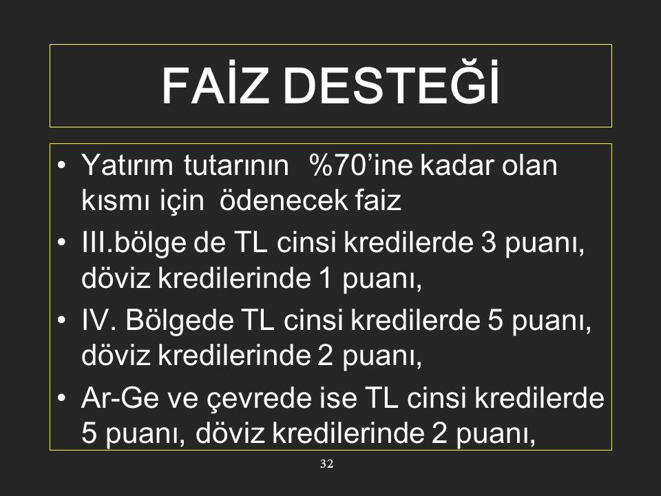 SİGORTA PRİMİ İŞVEREN DESTEĞİ 33 BÖLGELER31.12.2010 ÖNCESİ31.12.2010 SONRASI 1.