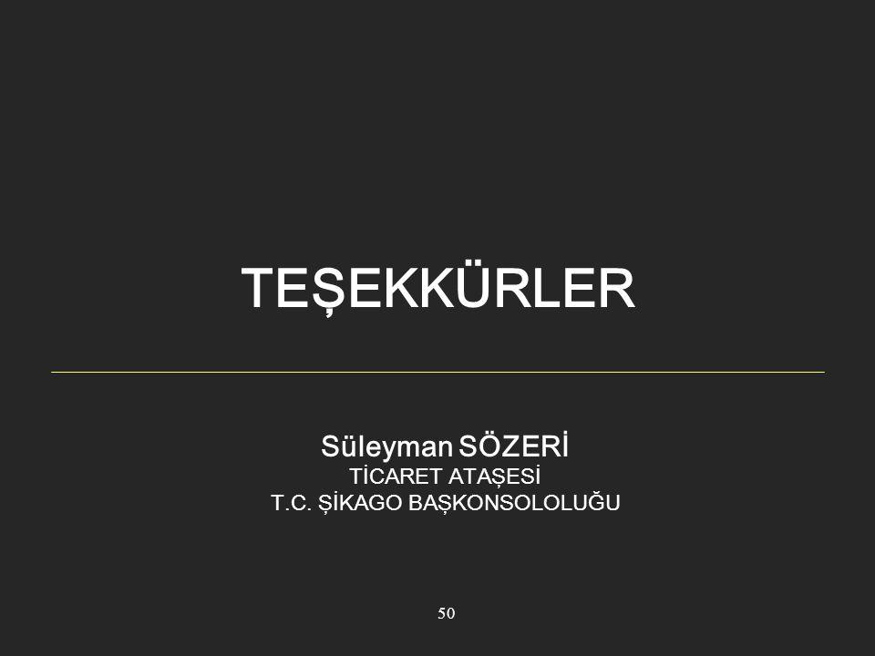 50 TEŞEKKÜRLER Süleyman SÖZERİ TİCARET ATAŞESİ T.C. ŞİKAGO BAŞKONSOLOLUĞU