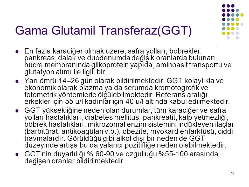 30 Aspartat amino Transferaz(AST) ve Alanin Amino Transferaz(ALT) AST glutamik oksaloasetik transaminaz (SGOT), ALT glutamik purivik transaminaz (SGPT) olarak da bilinir.