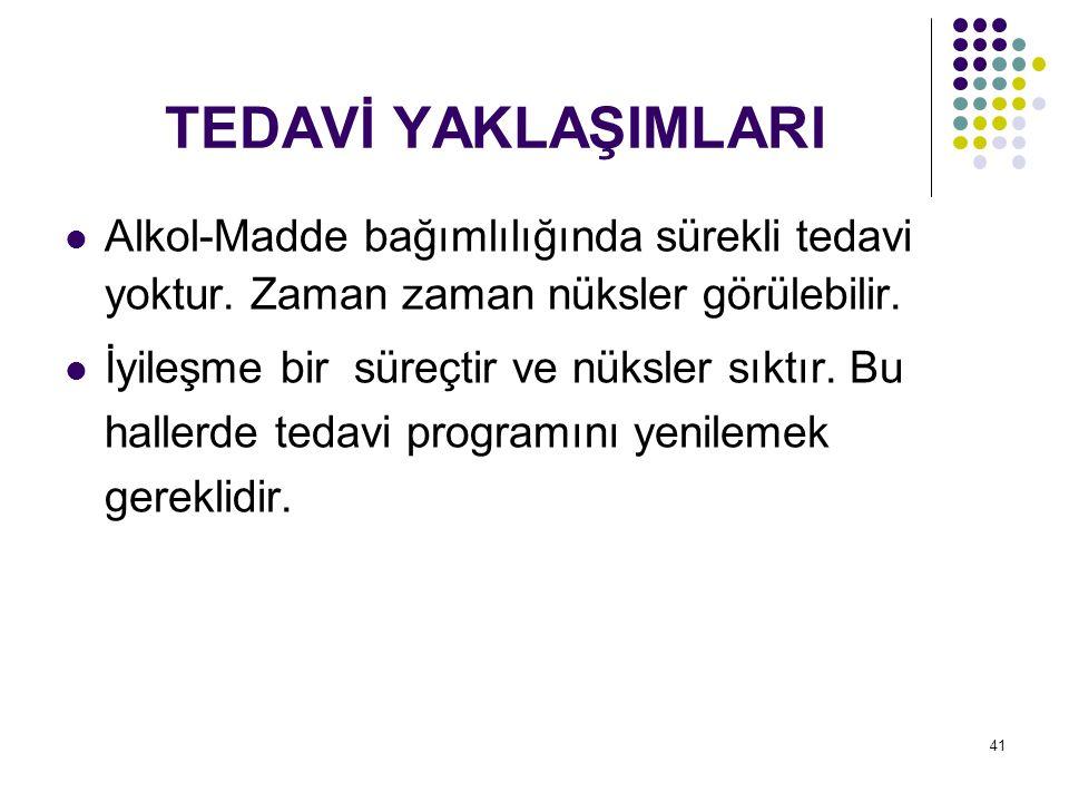 42 ALKOL BAĞIMLILIĞININ TEDAVİSİ 1.