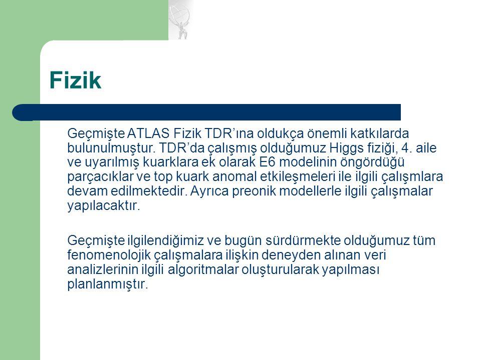 Fizik Geçmişte ATLAS Fizik TDR'ına oldukça önemli katkılarda bulunulmuştur.