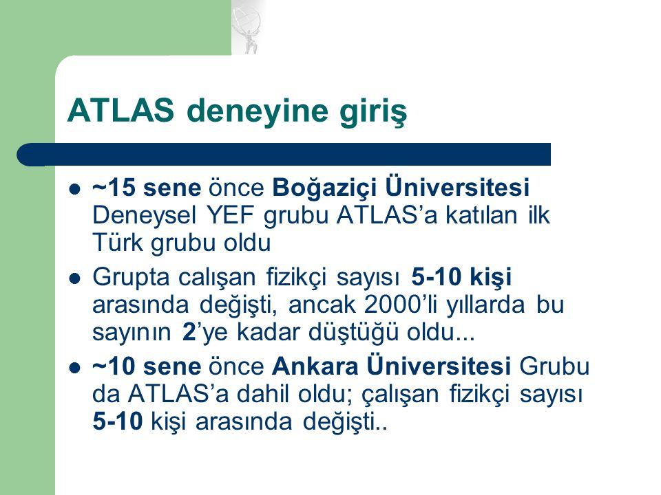 ATLAS deneyine giriş ~15 sene önce Boğaziçi Üniversitesi Deneysel YEF grubu ATLAS'a katılan ilk Türk grubu oldu Grupta calışan fizikçi sayısı 5-10 kiş