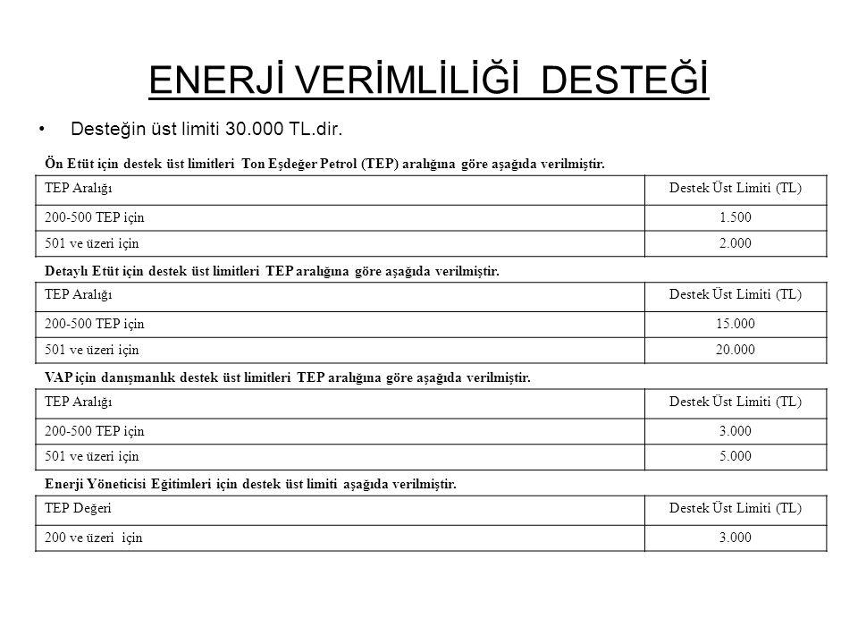 ENERJİ VERİMLİLİĞİ DESTEĞİ Desteğin üst limiti 30.000 TL.dir. Ön Etüt için destek üst limitleri Ton Eşdeğer Petrol (TEP) aralığına göre aşağıda verilm