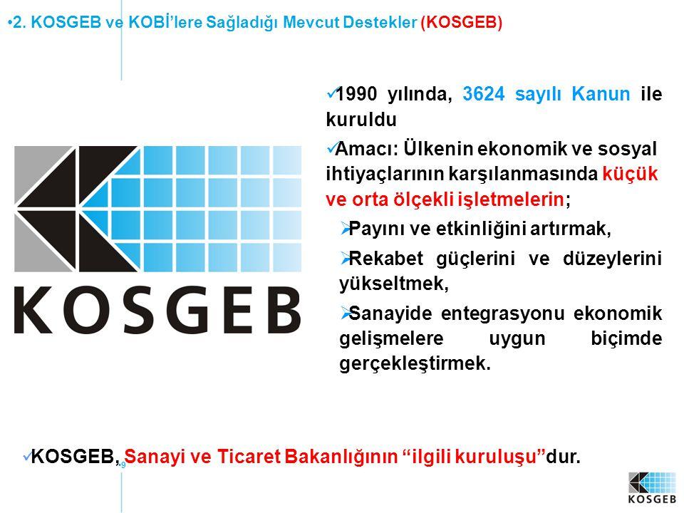 """9 KOSGEB, Sanayi ve Ticaret Bakanlığının """"ilgili kuruluşu""""dur. 1990 yılında, 3624 sayılı Kanun ile kuruldu Amacı: Ülkenin ekonomik ve sosyal ihtiyaçla"""