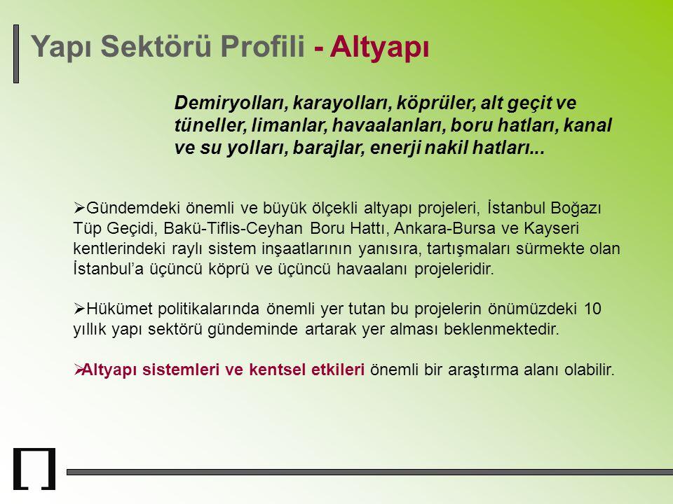 Yapı Sektörü Profili - Altyapı  Gündemdeki önemli ve büyük ölçekli altyapı projeleri, İstanbul Boğazı Tüp Geçidi, Bakü-Tiflis-Ceyhan Boru Hattı, Anka