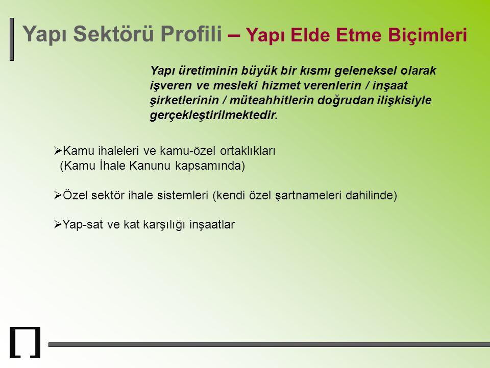 Yapı Sektörü Profili – Yapı Elde Etme Biçimleri  Kamu ihaleleri ve kamu-özel ortaklıkları (Kamu İhale Kanunu kapsamında)  Özel sektör ihale sistemle