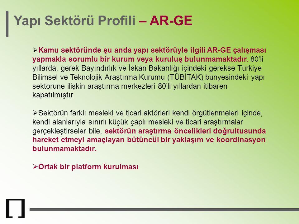 Yapı Sektörü Profili – AR-GE  Kamu sektöründe şu anda yapı sektörüyle ilgili AR-GE çalışması yapmakla sorumlu bir kurum veya kuruluş bulunmamaktadır.
